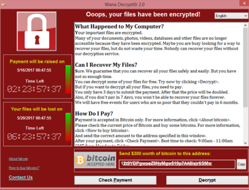 Ransomware and Ransomware Protection